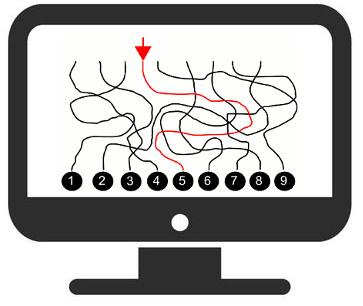 MPU Linienverfolgungstest
