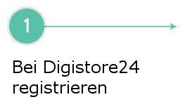 Bei Digistore24 anmelden
